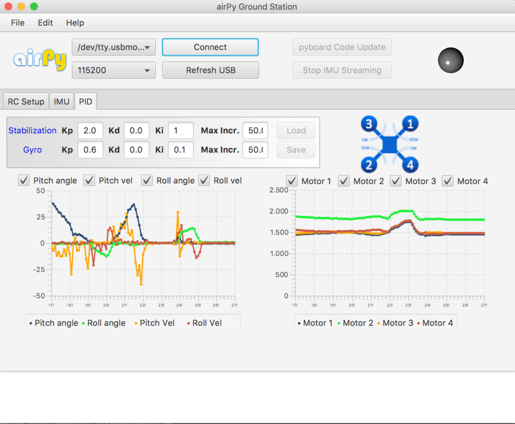 PID Tuning and Real Time Data Visualization